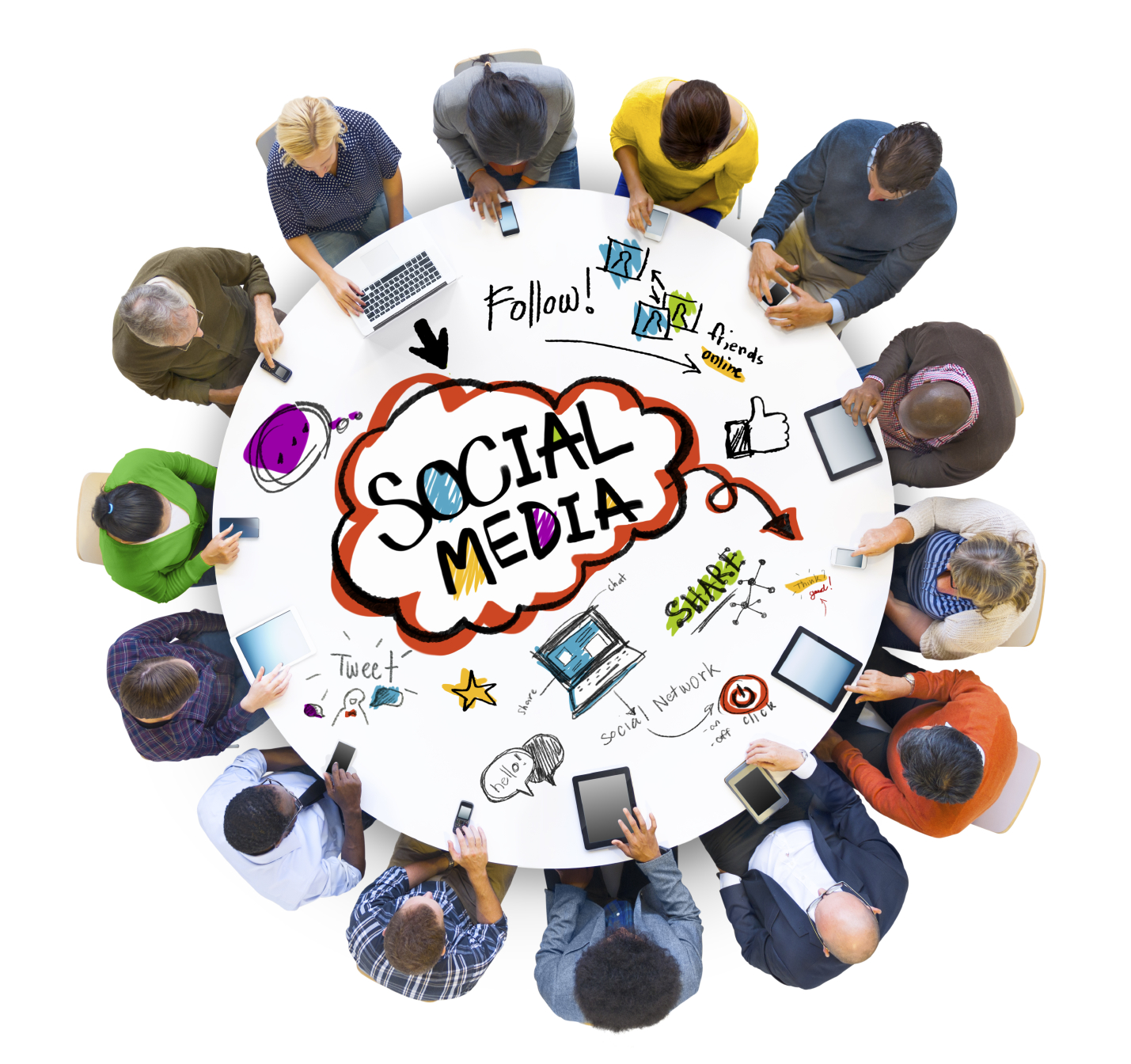 Social media for business: A fad or a permanent shift in how we communicate?